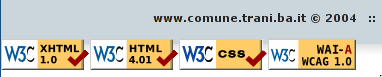 W3C confusion