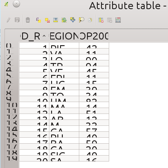 qgis-hidpi-attributetable-issue