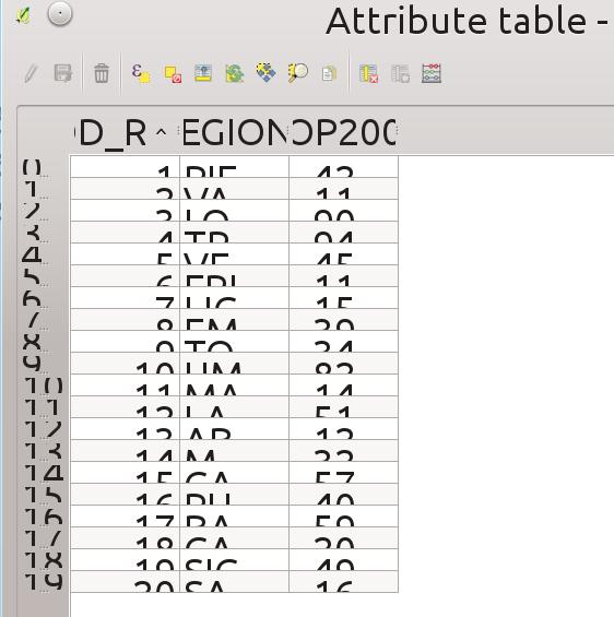 qgis-hidpi-attributetable-issue
