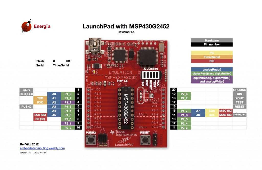 LaunchPad MSP430G2452-v1.5